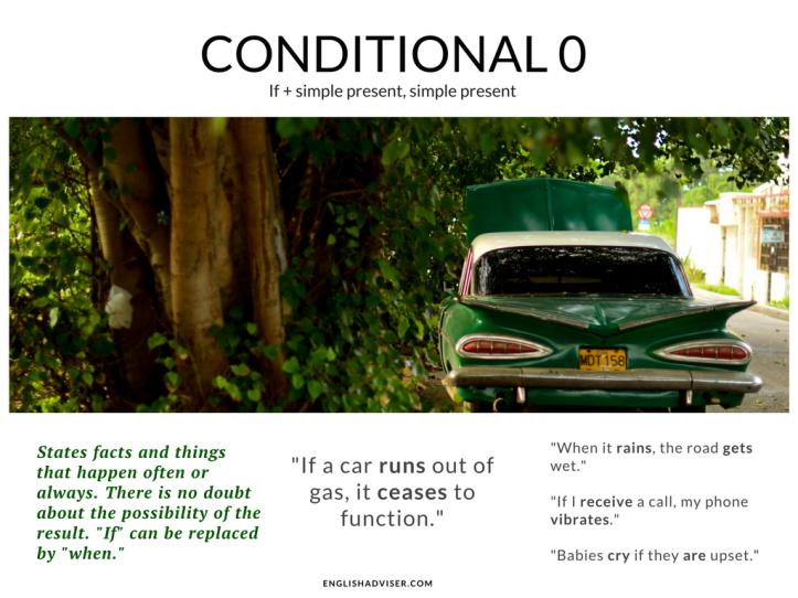conditionals-english-adviser-2